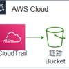 AWS Organizationsを活用したマルチアカウントのセキュリティサービス使用方法 ~3. CloudTrail~