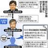 加計問題 官邸圧力にじむ新文書 「文科省だけが怖じ気づいている」 - 東京新聞(2017年6月21日)