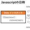 Javascriptの日時 (date & time)