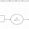 EXCEL VBA PFDの図形を書くマクロ