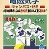 阪大院試受験物語 2:物理学の対策(電磁気学編)