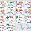 12月24日の仮想通貨情報