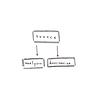 Web Audio API の基本の基 その5 (analyserをつかってオーディオを解析しビジュアライズする)