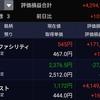 2019年8月3日時点の保有資産の状況。明豊ファシリティワークスが予想外のストップ高!米国株は意気消沈...