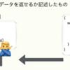 Hatena Engineer Seminar #14 〜魔法のiらんど編〜 参加記