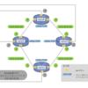 仮想Junos4台とAnsibleホストをVagrantで構築するVagrantfile