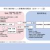 年間180時間削減、長野県塩尻市教育委員会が着手へ