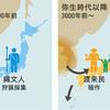 現代日本人と縄文人の断絶はあったのか。