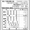 JOYSOUNDの株式会社エクシング 第57期決算公告