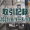 2021/8/9週の米国株オプション取引(確定利益$498、含み損$-4,857)