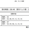【ダービー卿チャレンジトロフィー最終予想2020】無料で買い目公開