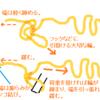 荷作りのロープしばり事例2/6