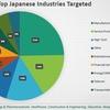 日本を取り巻くサイバー攻撃者の動静--スパイやテロへの備え