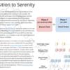 Serenity  と Ether のマイグレーションについて