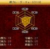 【将棋ウォーズ】1級昇級に壁、棋力レーダーチャートをみてみる