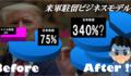 自称「トモダチ」から日本国民へ、米軍駐留費負担 340% の請求書が届く日 - トランプの「みかじめ料」で儲けるビジネスモデルを検証