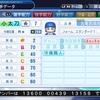 パワプロ2019作成 サクセス 小太刀(外野手)
