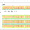 DBMによるテーブルデータベース その弐