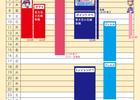 夢100スケジュール【2018年 6月5月4月】限定ガチャ&イベの予定表