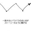 【図解②】人生で起きているシンクロニシティを理解するために、「点と点を繋ぐ力」を磨いていく。