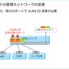 Nutanix CE の管理ネットワーク VLAN ID 設定で理解する AHV の仮想スイッチ。