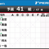PERFECT京都の予選ラウンドロビン