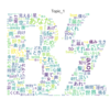 B'zの歌詞をPythonと機械学習で分析してみた 〜LDA番外編〜