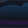 2021-8-28 今週の米国株状況