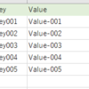 自分へのメモ Key、ValueのConfigファイルを読み取り、Collection.Keyの形式でValueを扱えるようにする