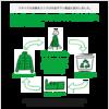 ユニクロ【拡大】千円割引券が貰えるリサイクル対象ダウンを拡大!ユニクロのダウンなら全てOKに!
