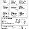 H28『夏の無料体験』参加者募集!