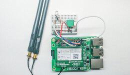 さくらの通信モジュール(LTE):TiNKのテクノロジー