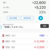 2020年 トヨタ賞中京記念&函館記念
