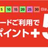 五・十日は楽天市場での買い物が、楽天カード使用で+5倍のキャンペーン