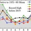 12月の世界の平均気温、史上最高に迫る