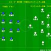 J1リーグ第23節 FC東京vsサンフレッチェ広島 レビュー