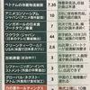 クールジャパン機構が失敗をしているという日経の記事について・・・