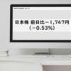 日本株 前日比-1,747円(-0.53%) 評価損益合計+66,146円