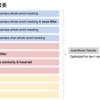 言語処理学会第27回年次大会ワークショップ「AI王 〜クイズAI日本一決定戦〜」参加録