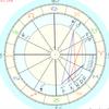 魚座新月(3/13)の真の目的とは?