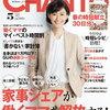CHANTO 5月号を読みました☆働くママには参考になる雑誌♪