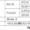 POG2020-2021ドラフト対策 No.172 ウォーターアンク