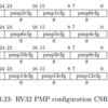 RISC-V の メモリプロテクション機構について (PMP : Physical Memory Protection)