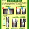 少年野球における野球肘障害の予防