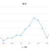 二年目の成果報告と熊本地震から一年