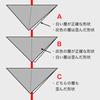 折り図における層のずらし描画による歪みの問題