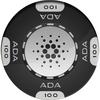 【徹底解説】ガルダノが開発する仮想通貨のADA(エイダ)コインって?おすすめの取引所・買い方など