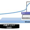 [Ansible]ノートPC Hyper-V 上のCentOS7.5にAnsibleインストール