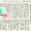 経済同好会新聞 第69号 「国民の政治無関心利用か」