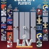 ワイルドカードプレイオフ二日目。~NFL2020 Vol.8~